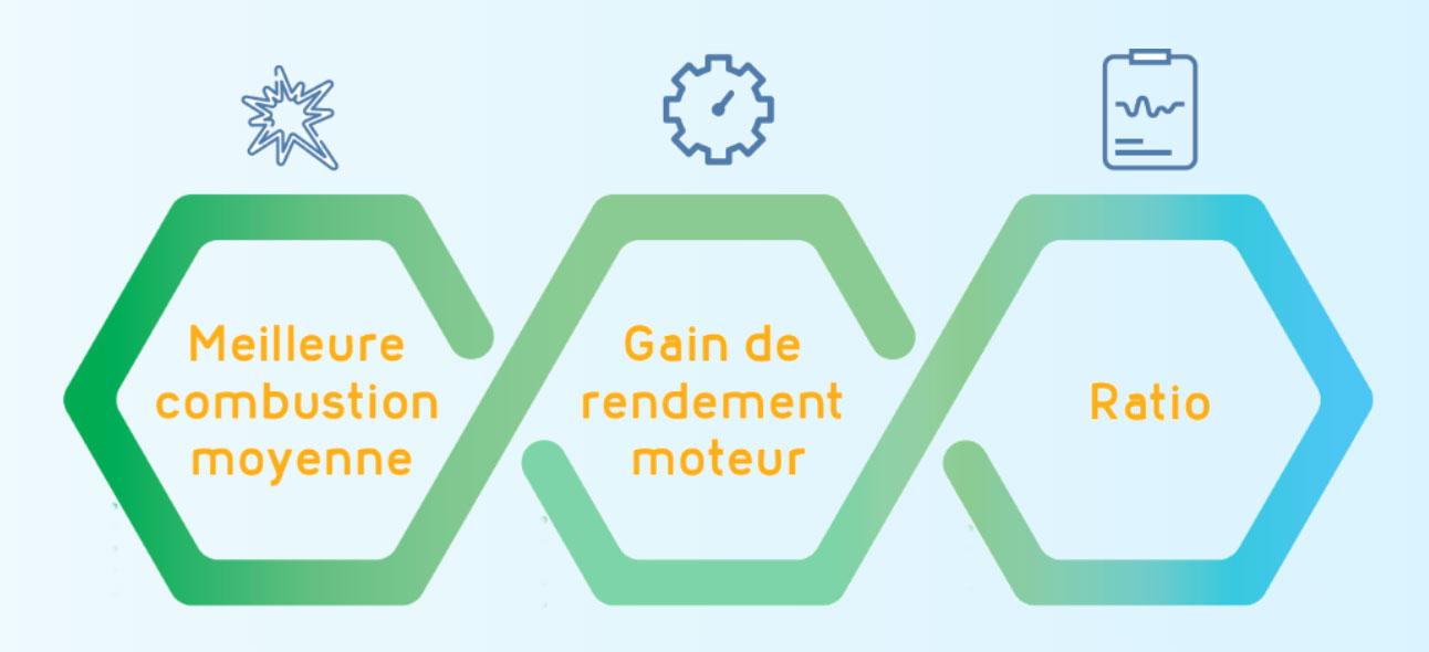 La startup SAST System accompagnée par le BIC Innov'up
